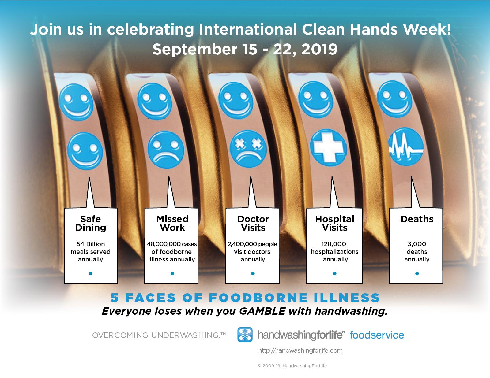 International Clean Hands Week
