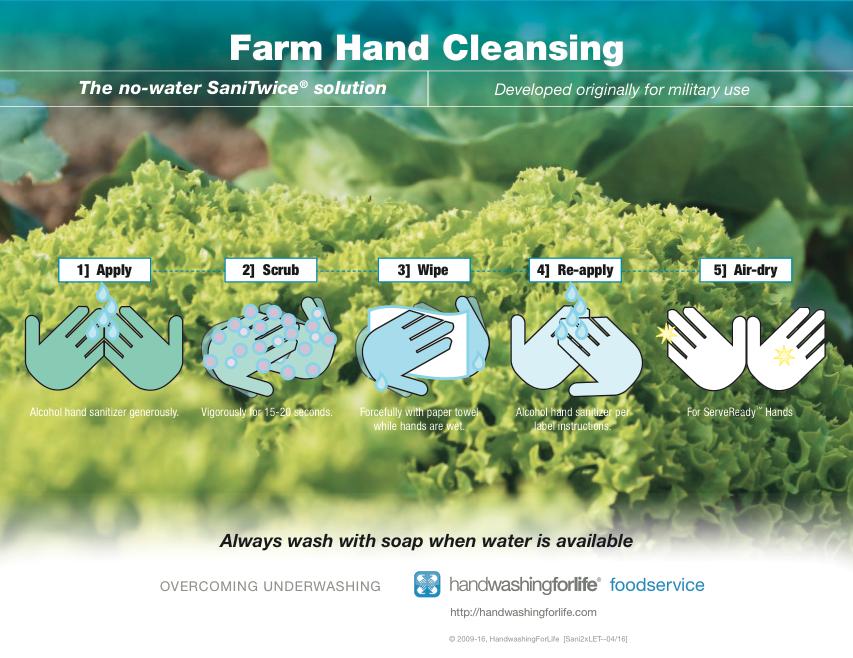 Farm Hands SaniTwice
